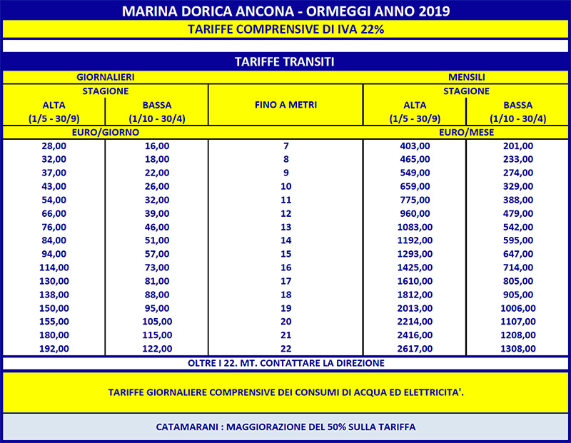 Tariffe-Ormeggi-2019